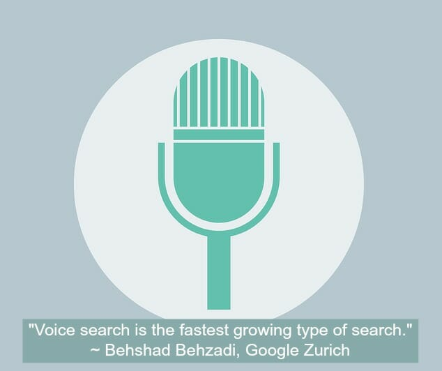 Is Voice Search The Future of Digital Marketing?